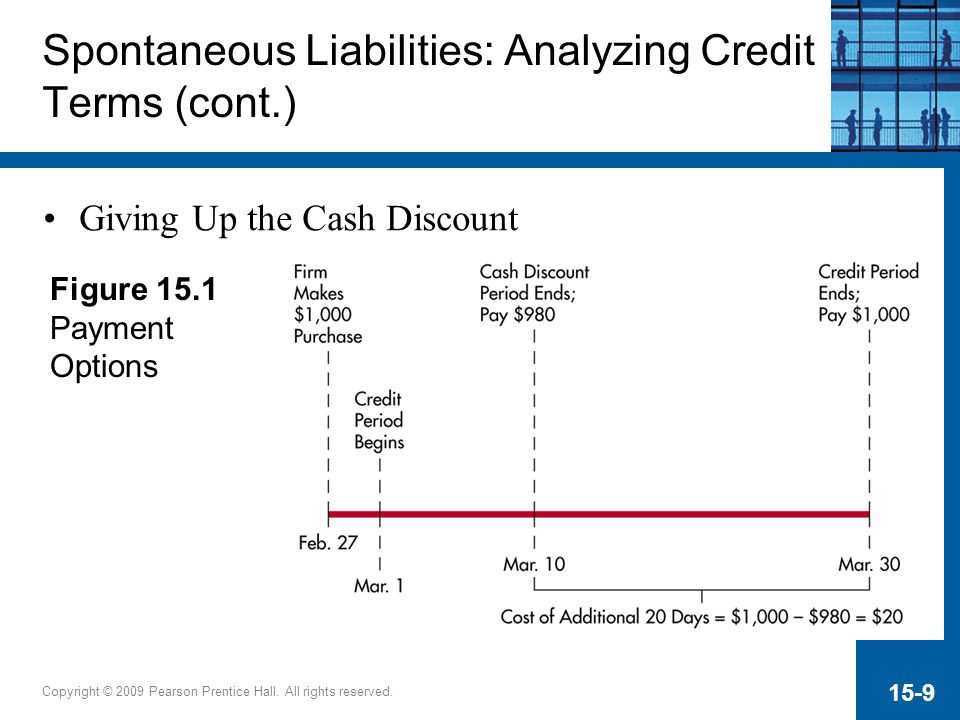 Spontaneous Liabilities: Analyzing Credit Terms (cont.)
