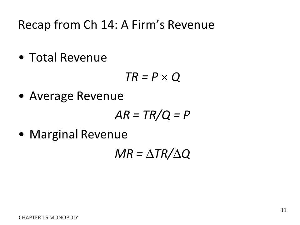 Recap from Ch 14: A Firm's Revenue