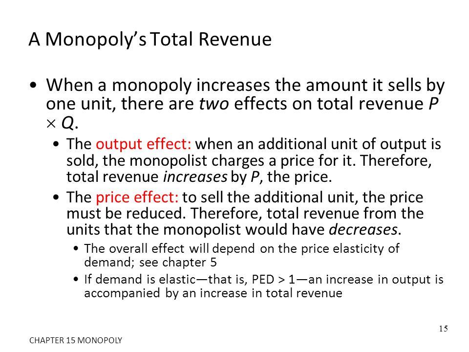 A Monopoly's Total Revenue