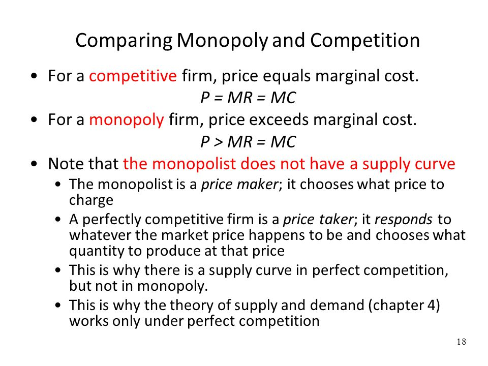 Comparing Monopoly and Competition