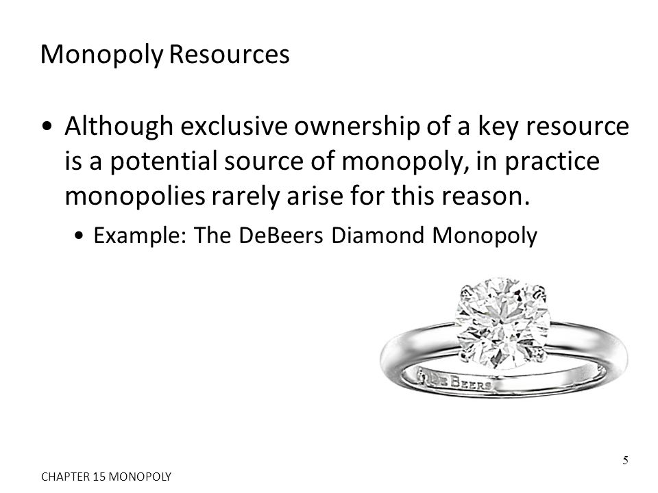 Monopoly Resources
