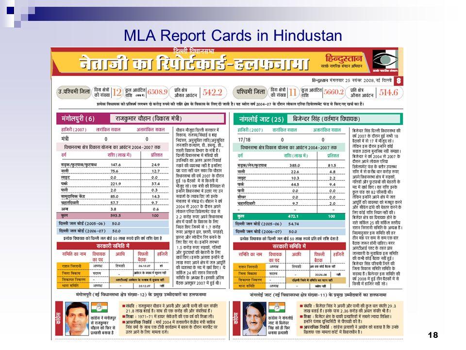 MLA Report Cards in Hindustan