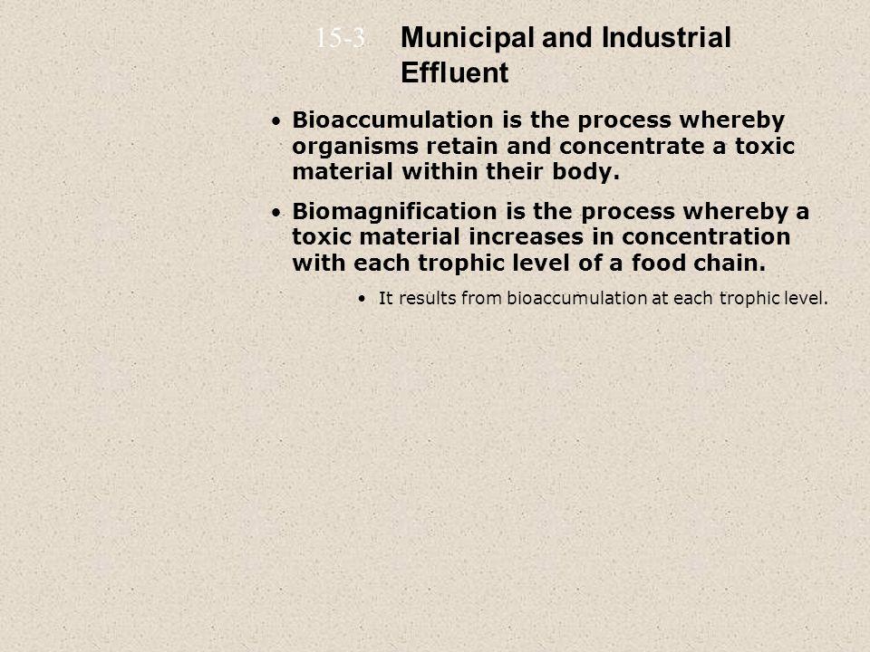 Municipal and Industrial Effluent