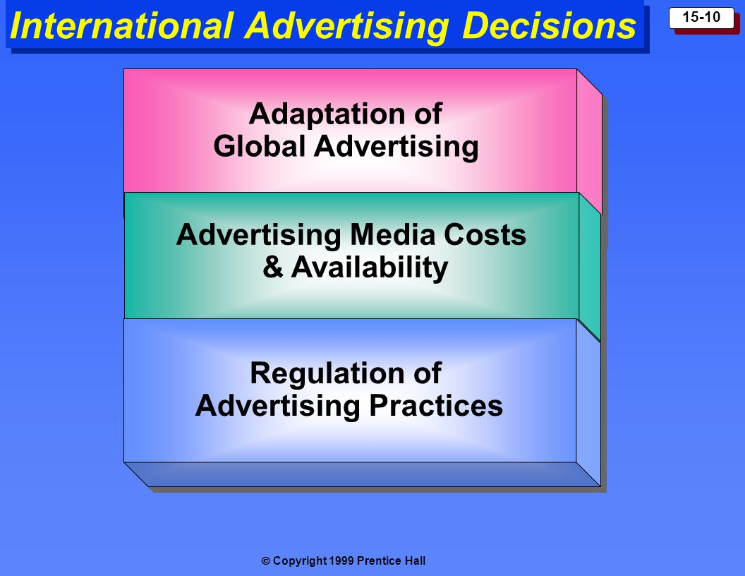 Advertising Media Costs Advertising Practices