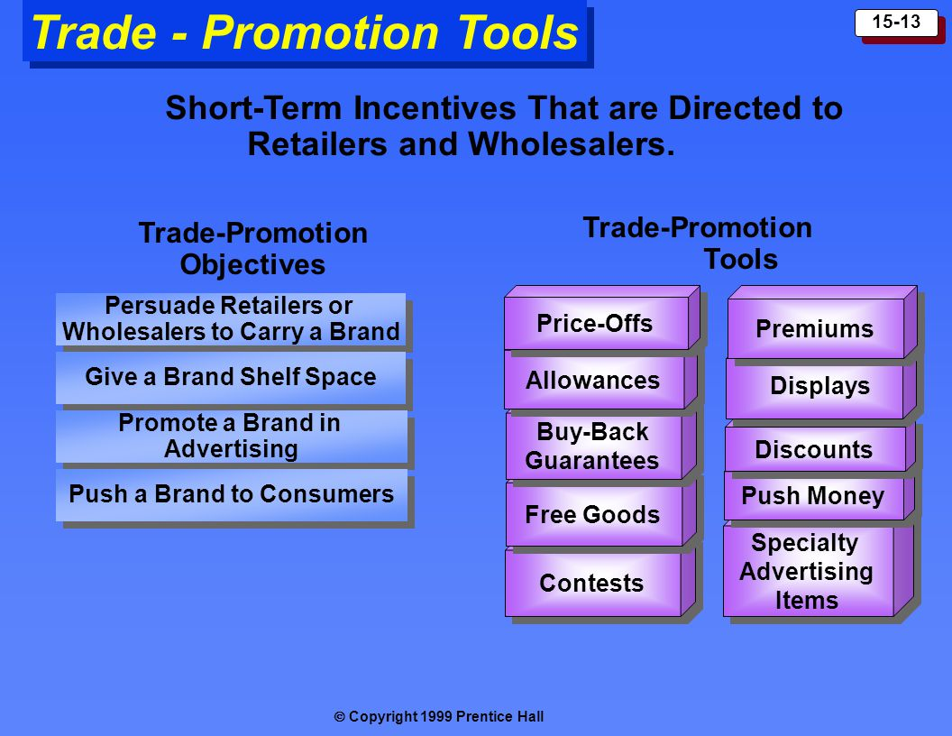Trade - Promotion Tools