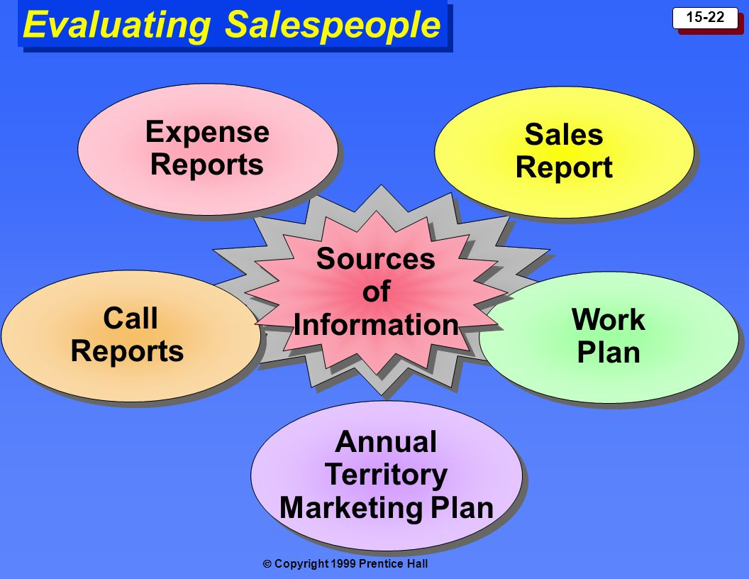 Evaluating Salespeople