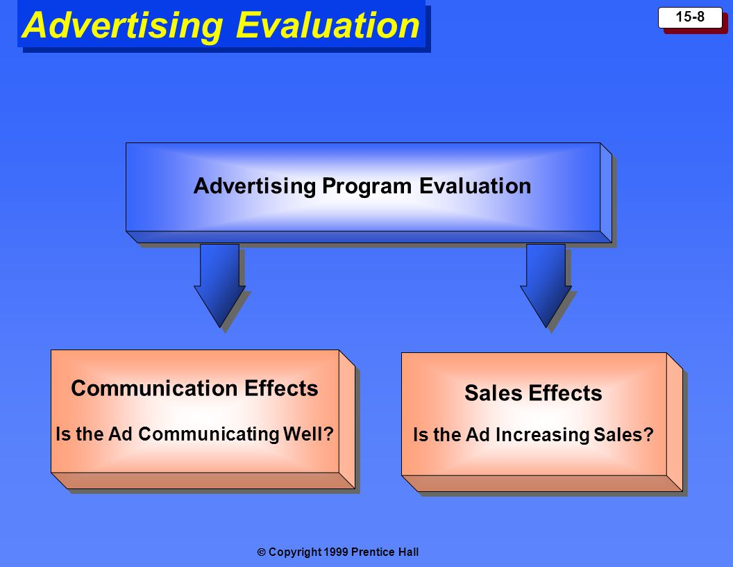 Advertising Evaluation