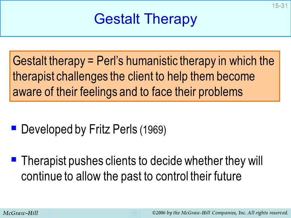 Gestalt Therapy Developed by Fritz Perls (1969)