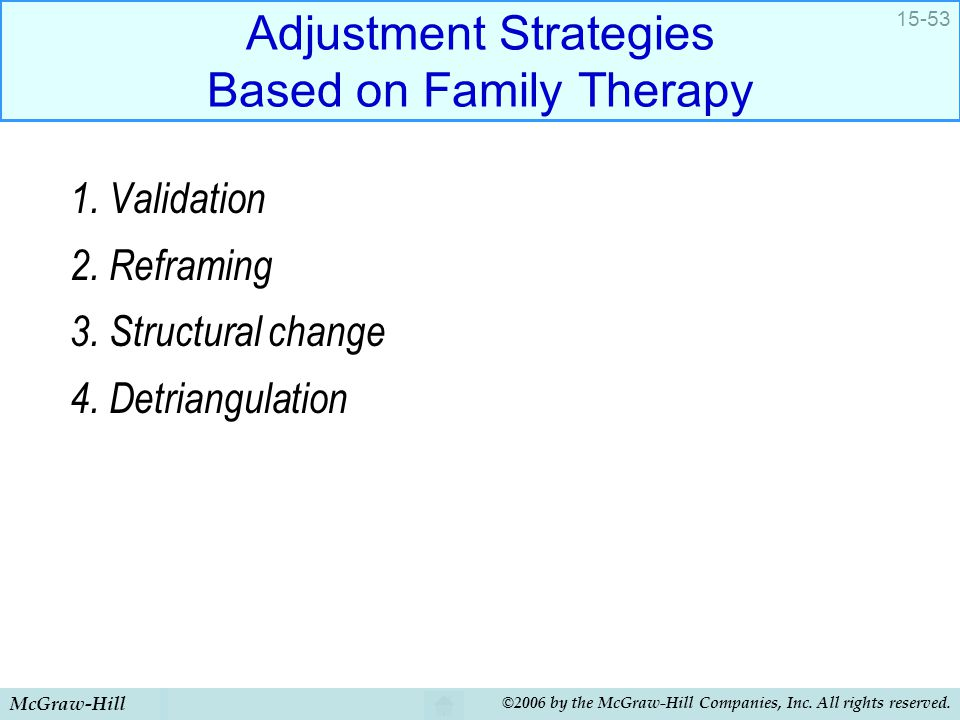 Adjustment Strategies Based on Family Therapy