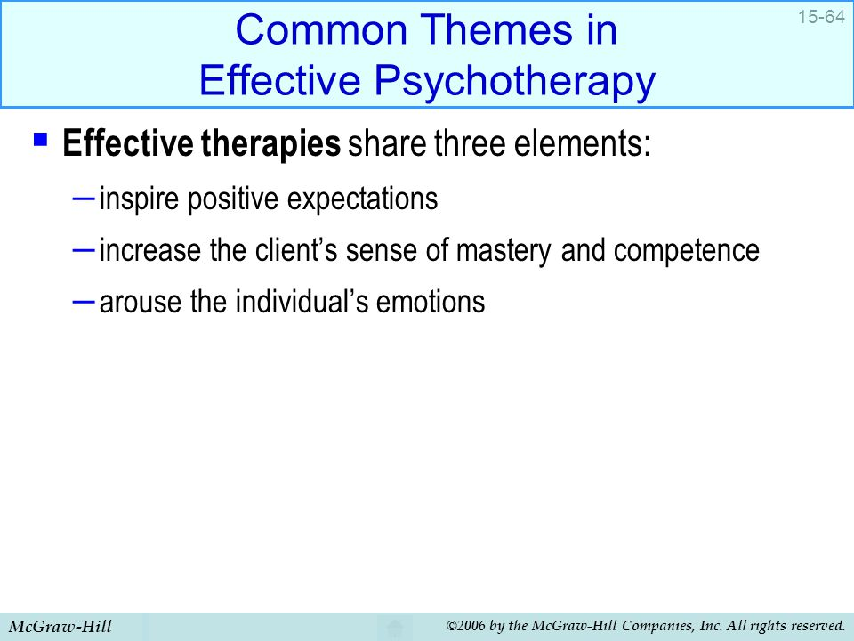 Common Themes in Effective Psychotherapy