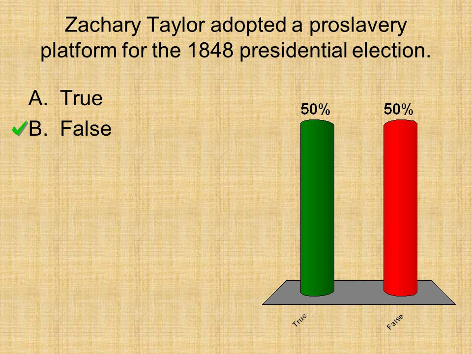 Zachary Taylor adopted a proslavery platform for the 1848 presidential election.