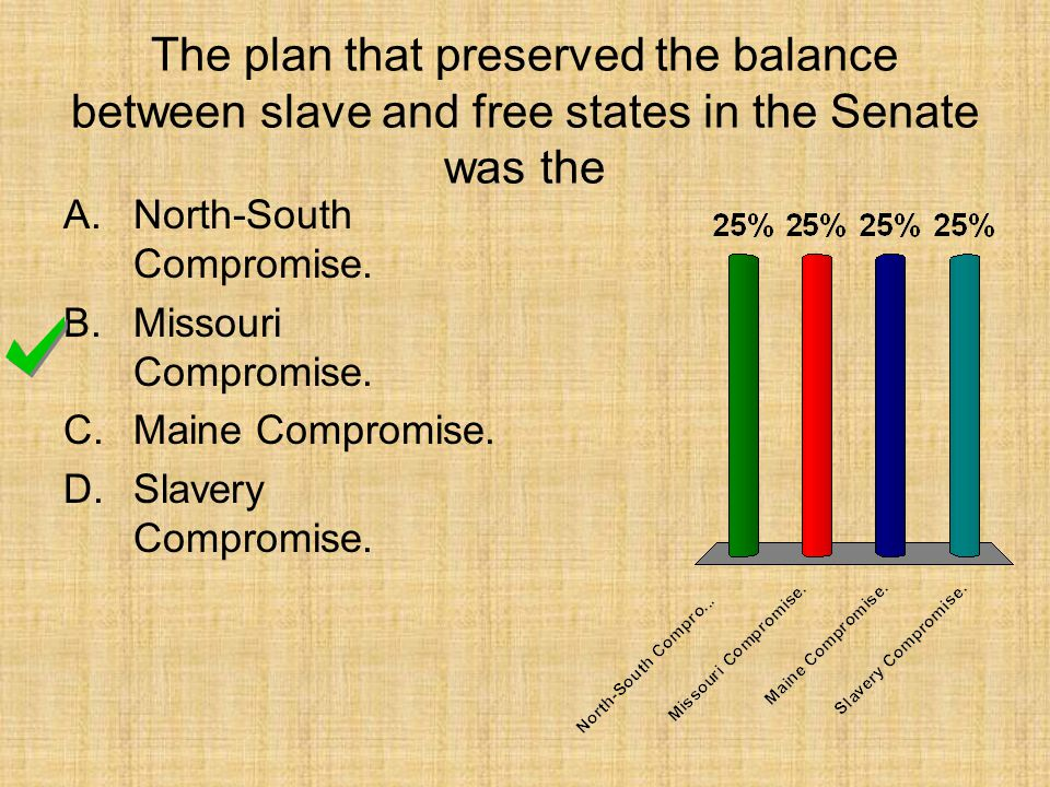 The plan that preserved the balance between slave and free states in the Senate was the