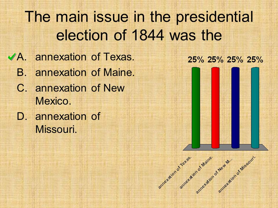 The main issue in the presidential election of 1844 was the
