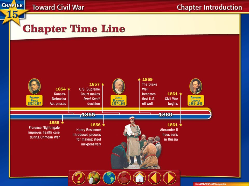 Chapter Time Line