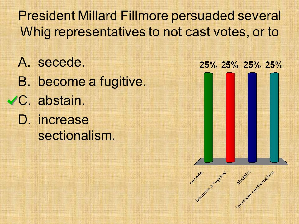 President Millard Fillmore persuaded several Whig representatives to not cast votes, or to