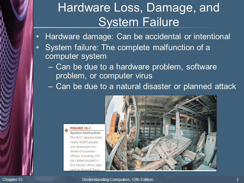 Hardware Loss, Damage, and System Failure