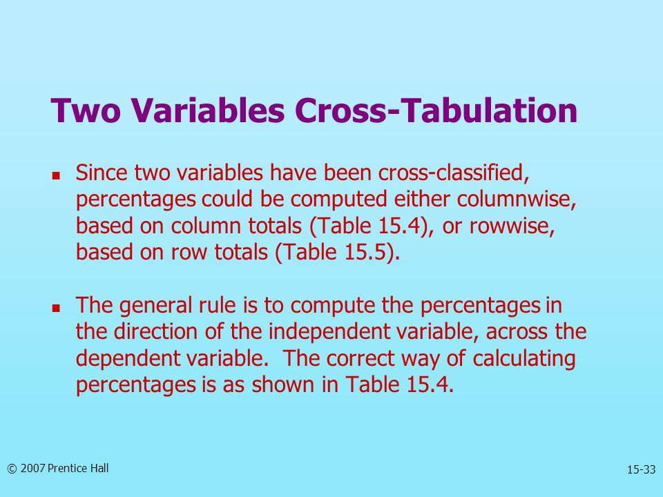 Two Variables Cross-Tabulation