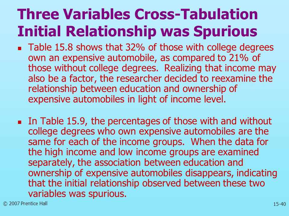 Three Variables Cross-Tabulation Initial Relationship was Spurious