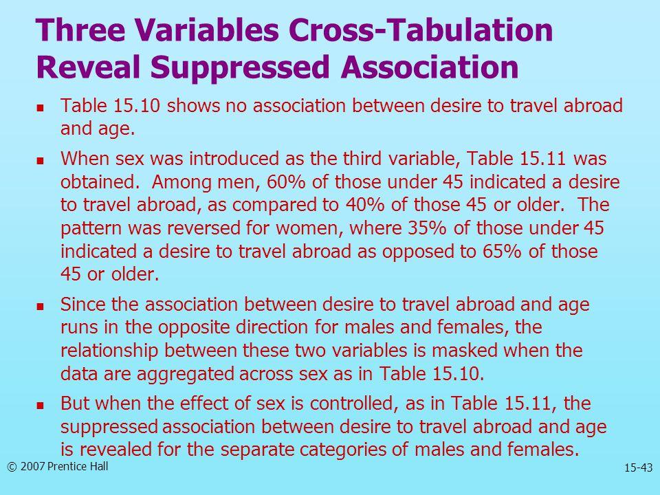 Three Variables Cross-Tabulation Reveal Suppressed Association