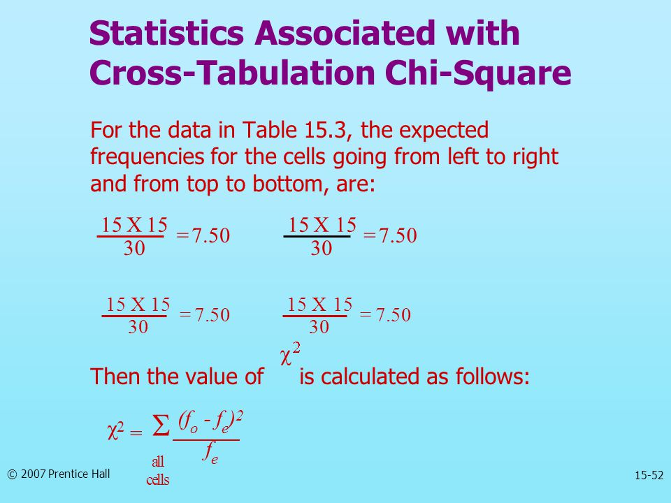 Statistics Associated with Cross-Tabulation Chi-Square