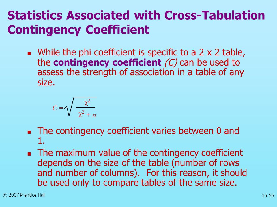 Statistics Associated with Cross-Tabulation Contingency Coefficient