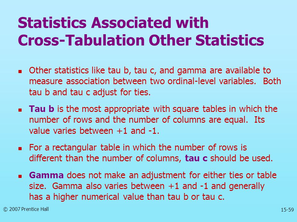Statistics Associated with Cross-Tabulation Other Statistics
