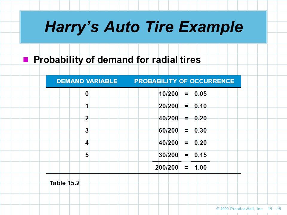 Harry's Auto Tire Example