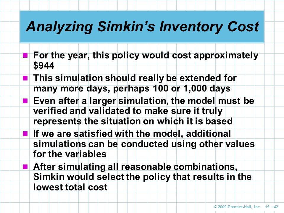 Analyzing Simkin's Inventory Cost