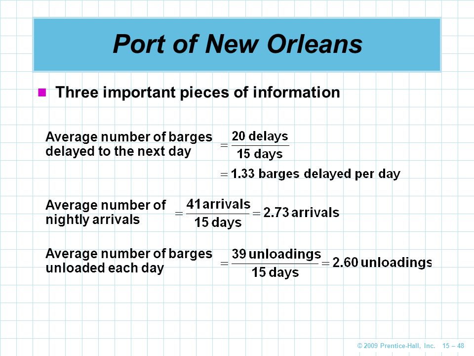 Port of New Orleans Three important pieces of information