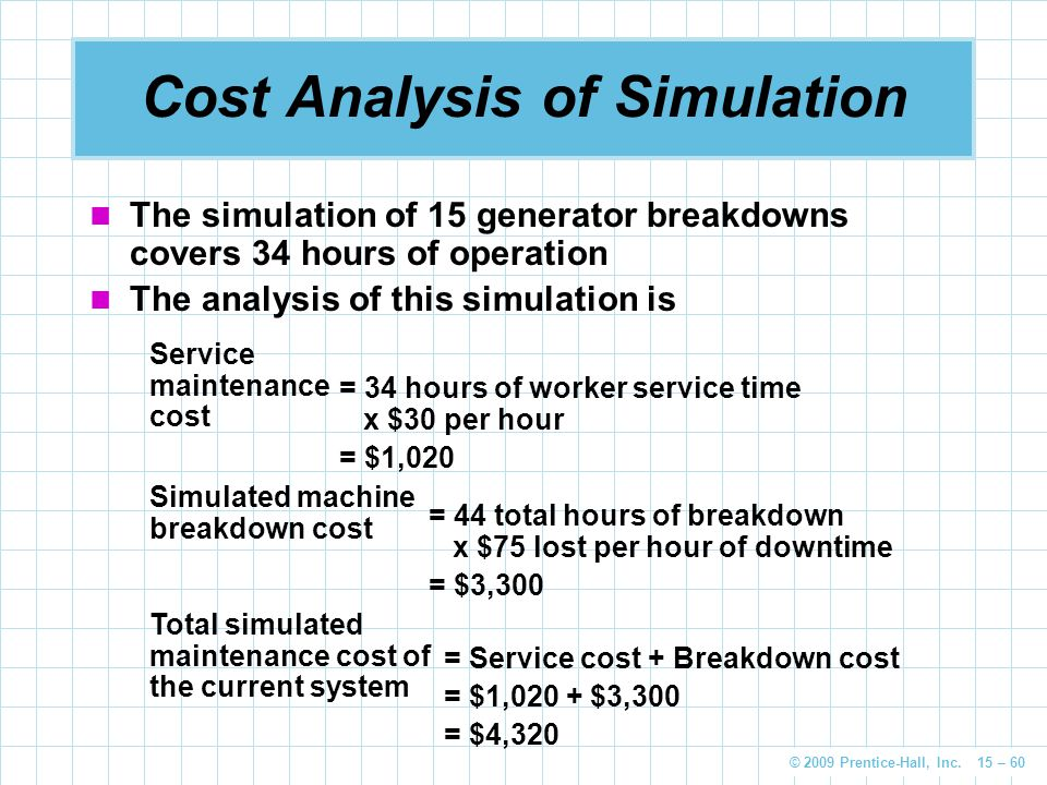 Cost Analysis of Simulation