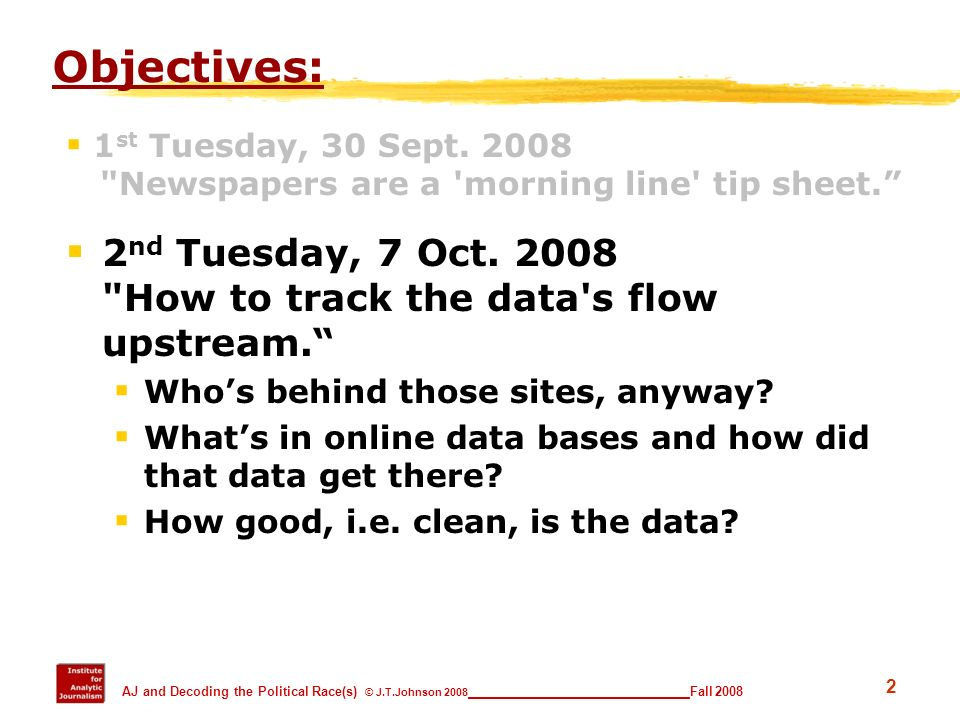 Objectives: 1st Tuesday, 30 Sept. 2008 Newspapers are a morning line tip sheet.