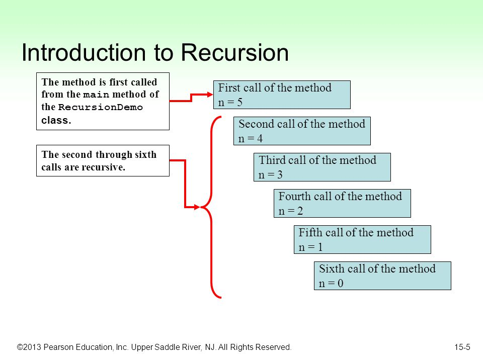 Introduction to Recursion