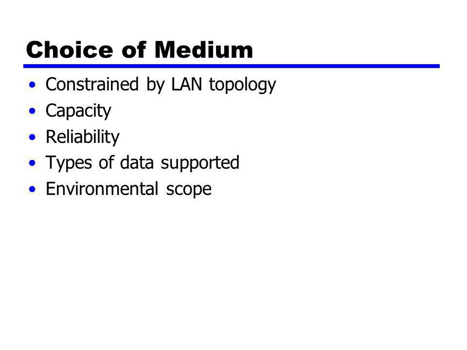 Choice of Medium Constrained by LAN topology Capacity Reliability