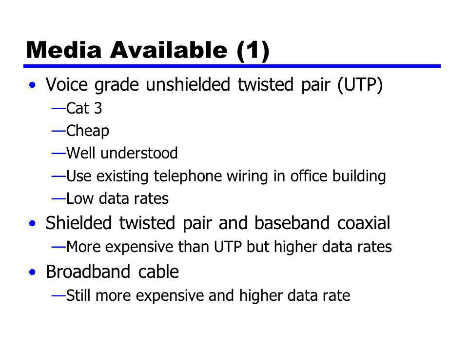 Media Available (1) Voice grade unshielded twisted pair (UTP)