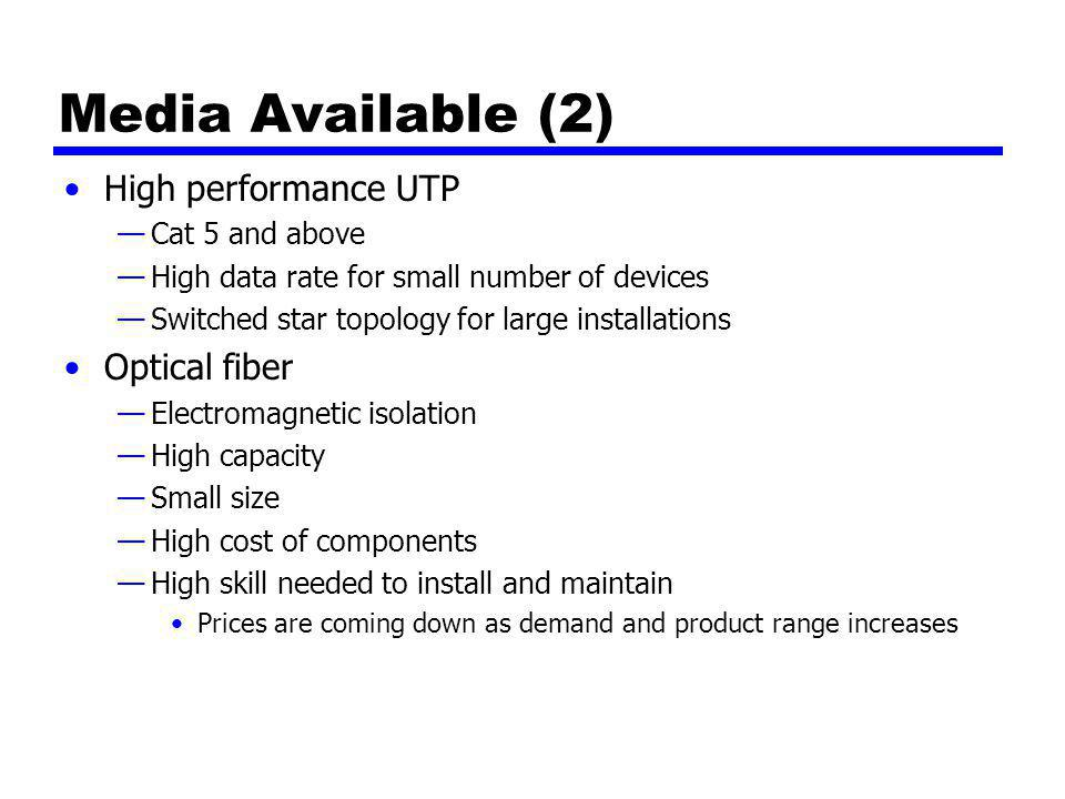 Media Available (2) High performance UTP Optical fiber Cat 5 and above