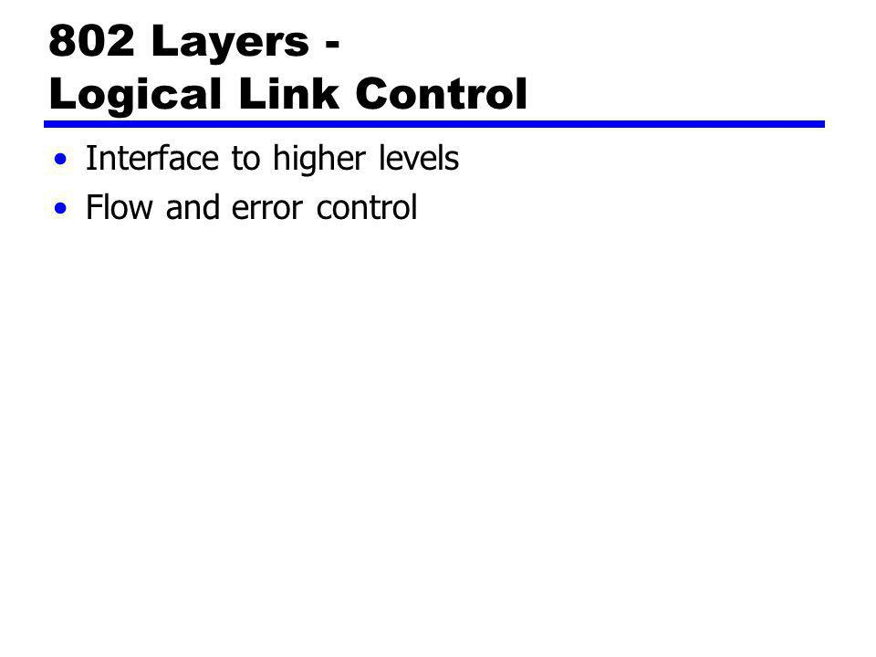 802 Layers - Logical Link Control