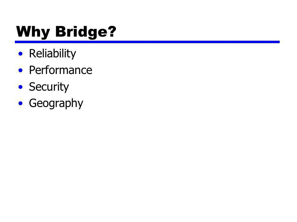 Why Bridge Reliability Performance Security Geography