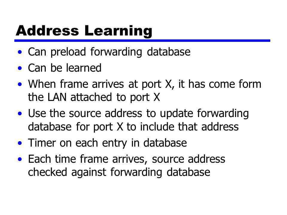Address Learning Can preload forwarding database Can be learned
