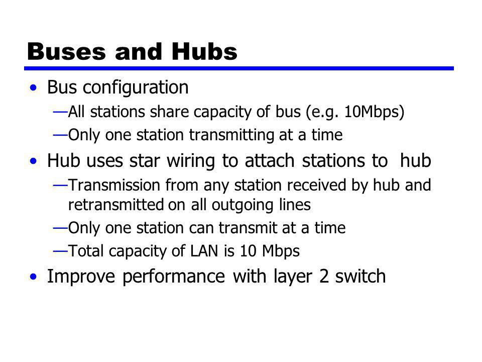 Buses and Hubs Bus configuration