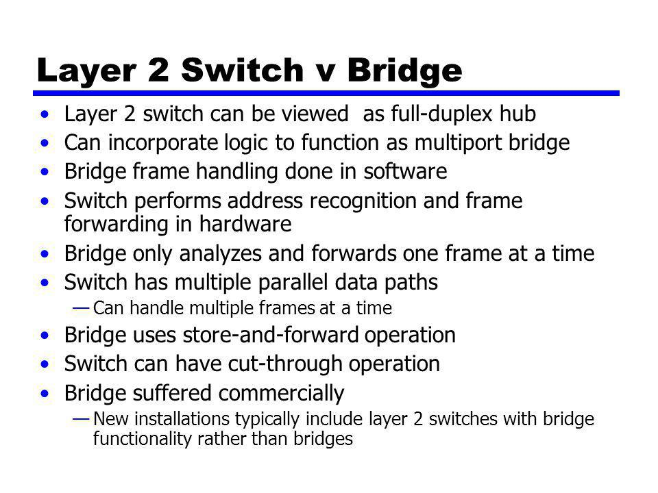 Layer 2 Switch v Bridge Layer 2 switch can be viewed as full-duplex hub. Can incorporate logic to function as multiport bridge.
