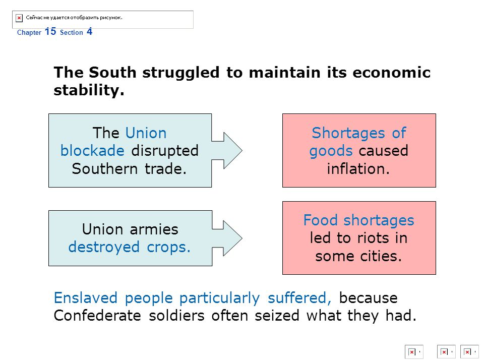 The South struggled to maintain its economic stability.