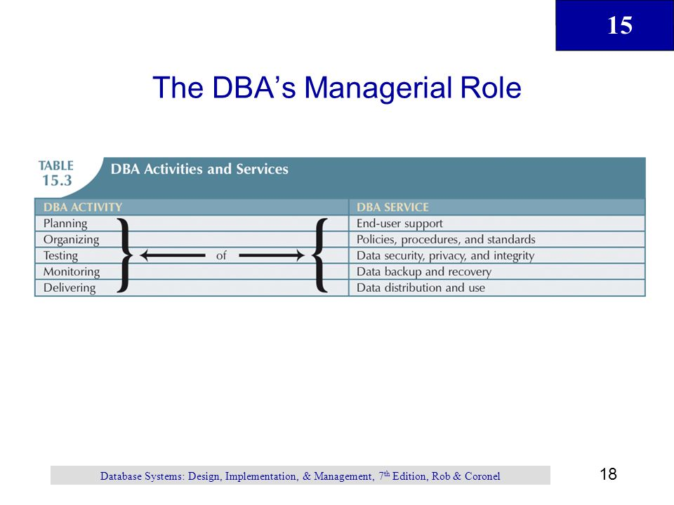 The DBA's Managerial Role