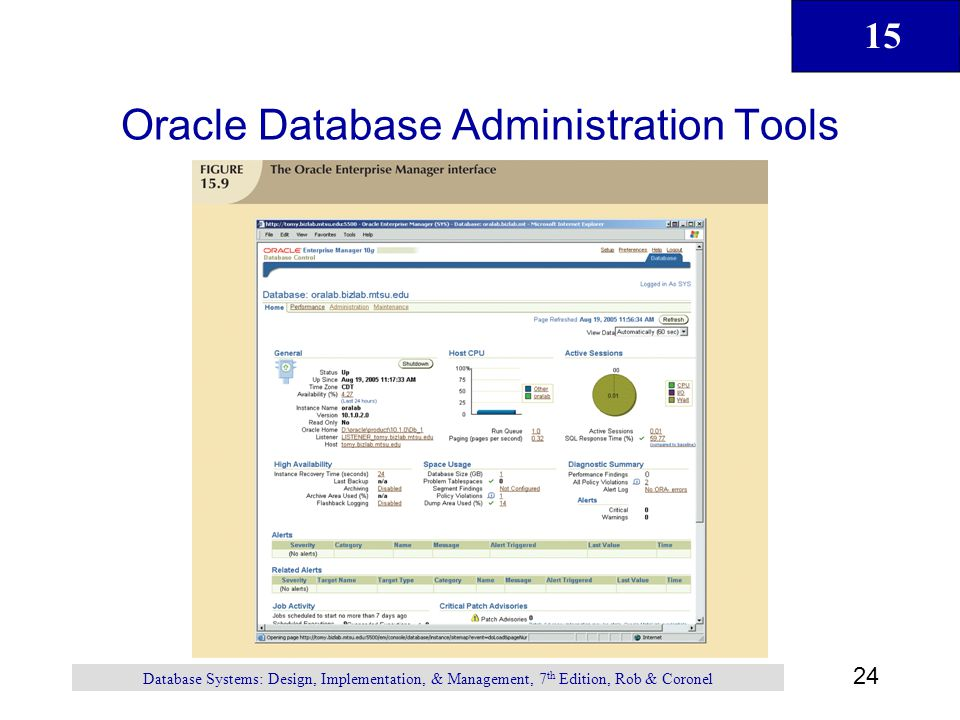 Oracle Database Administration Tools