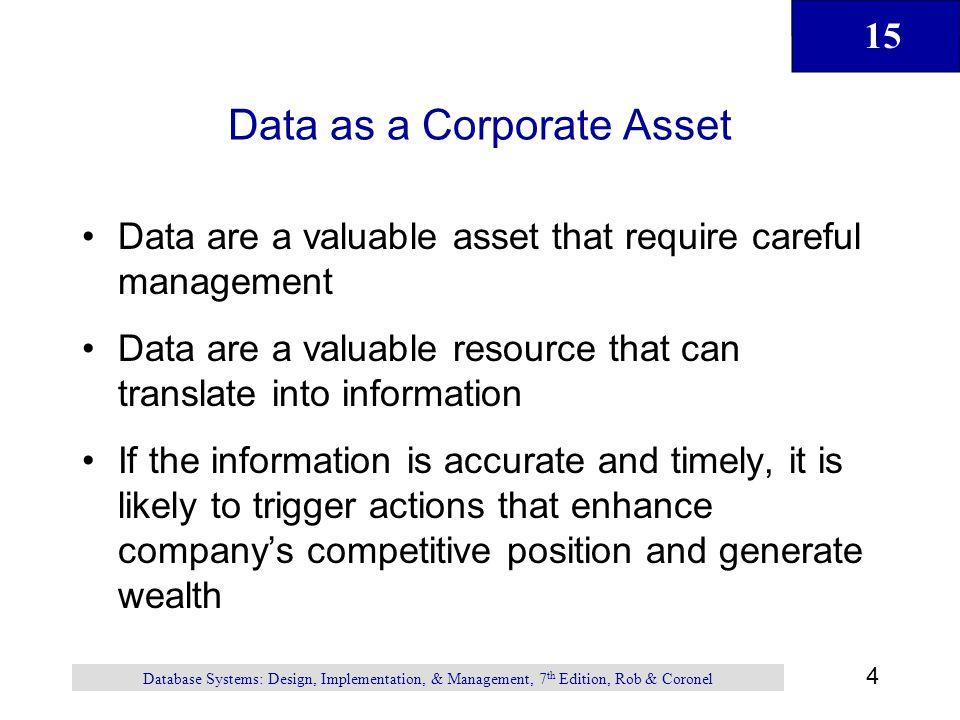 Data as a Corporate Asset