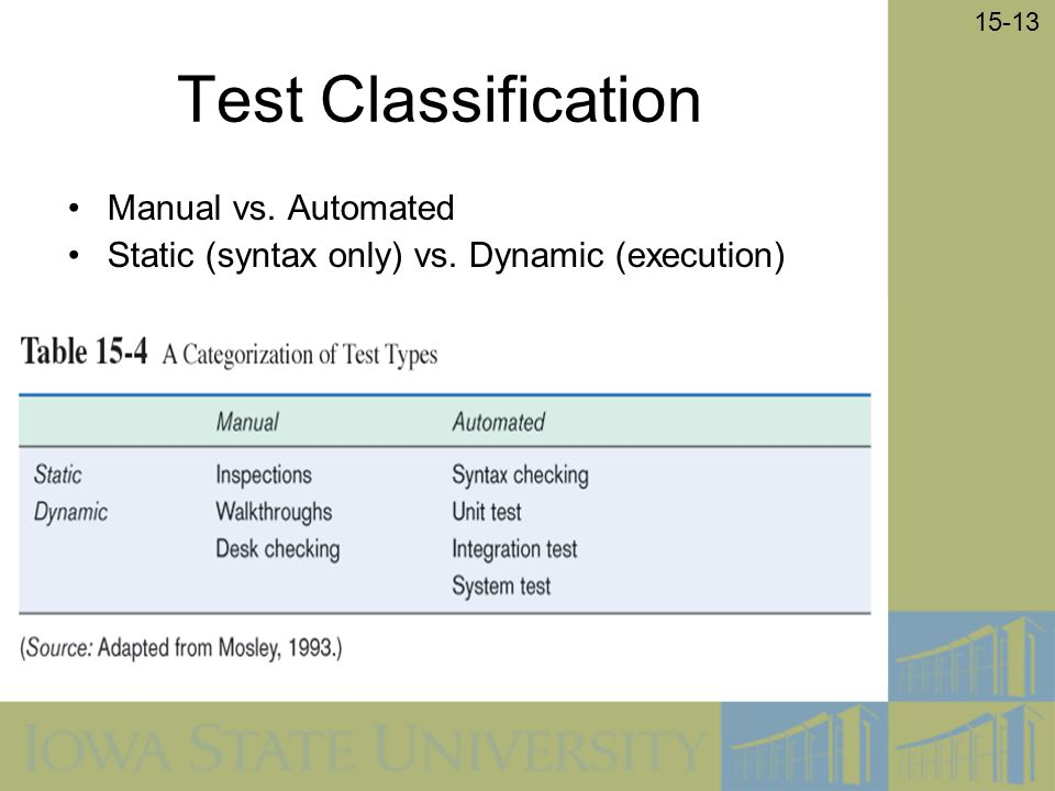 Test Classification Manual vs. Automated