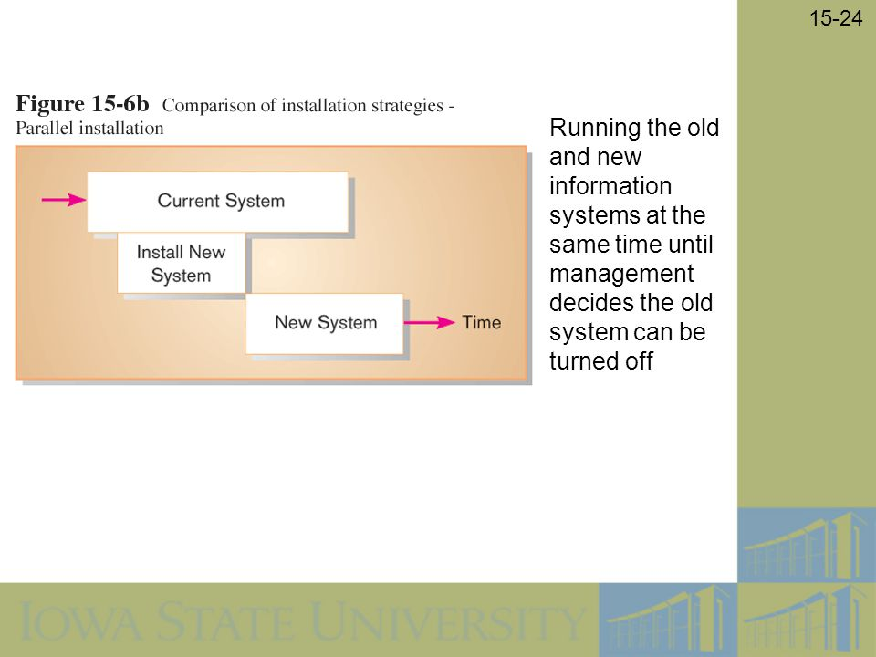 Running the old and new information systems at the same time until management decides the old system can be turned off