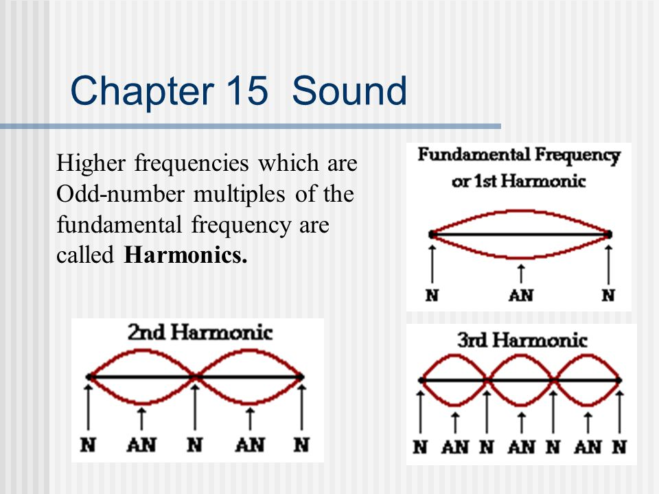 Chapter 15 Sound Higher frequencies which are