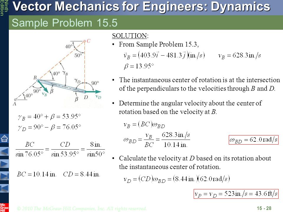 Sample Problem 15.5 SOLUTION: From Sample Problem 15.3,