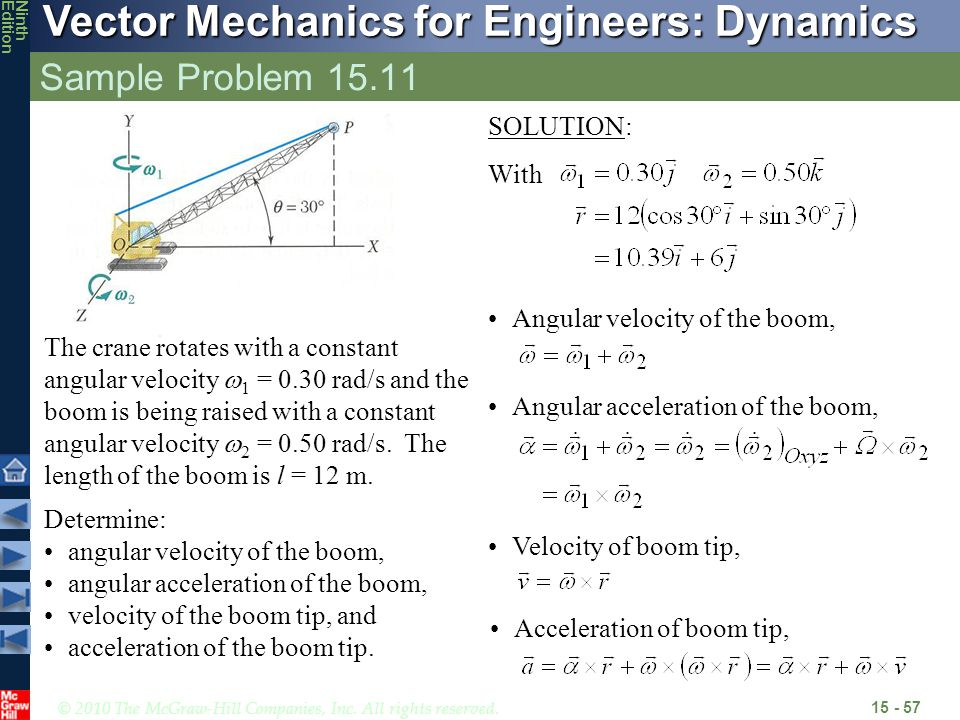 Sample Problem 15.11 SOLUTION: With Angular velocity of the boom,