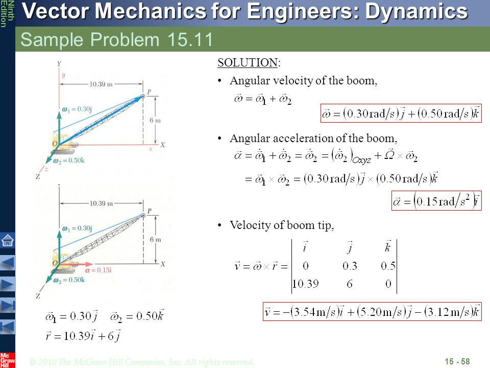 Sample Problem 15.11 SOLUTION: Angular velocity of the boom,